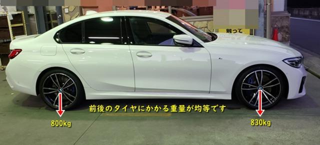 BMW 重量配分