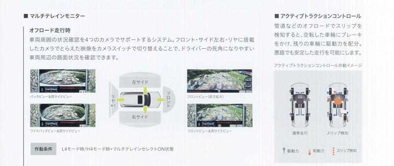 新型ランドクルーザー(ランクル300)マルチテレインモニター